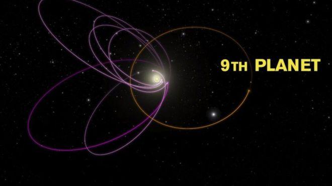 نظام شمسی میں ایک